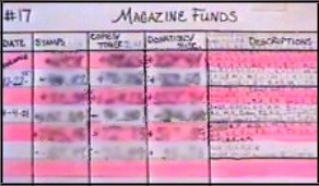 HW fund organization card