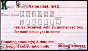 Example card of HW subscriber information